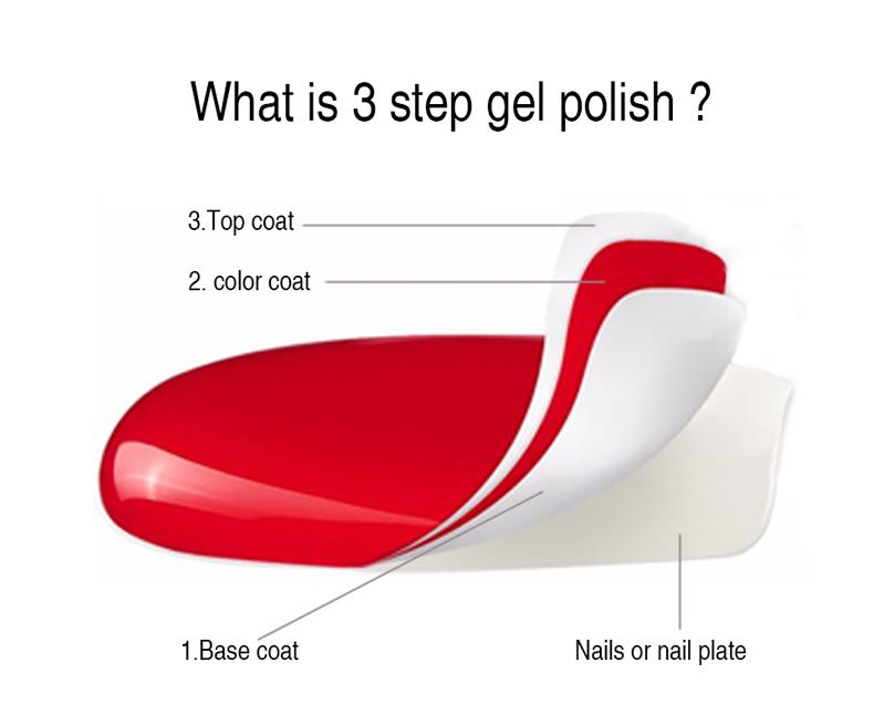 Ваш логотип супер блестящий прозрачный верхний слой гель лак для ногтей УФ без протирания верхнее покрытие этикетка
