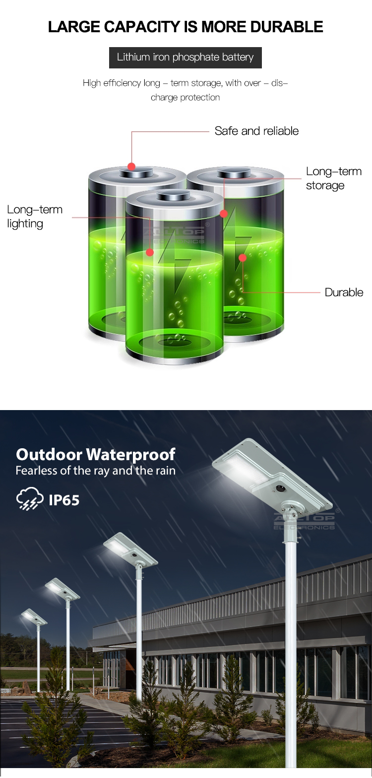 ALLTOP High quality outdoor lighting PIR induction ip65 smd 40w 60w 120w 180w integrated all in one solar led street light
