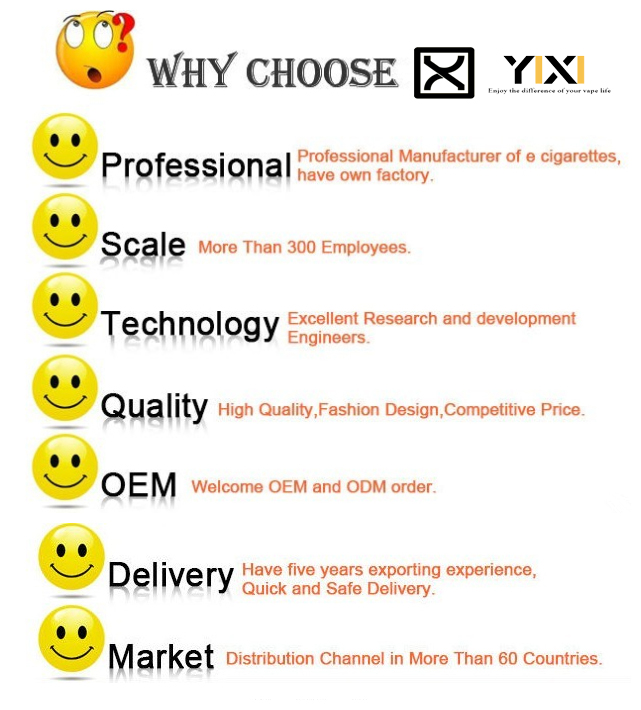 Why Choose YIXI