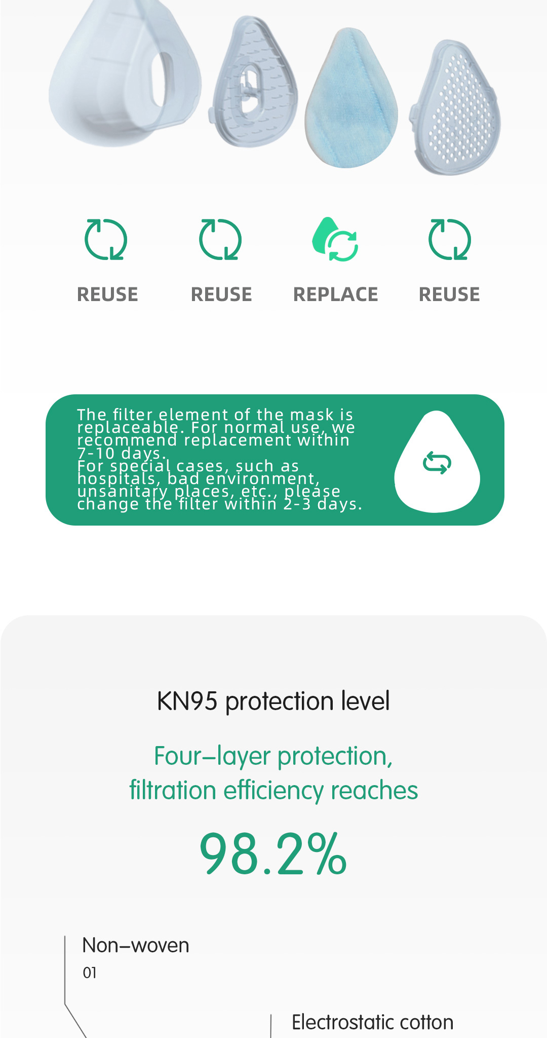 KingCare S9 Quality Respiratory Silicone Self-suction Filtering Respirator KN95 Replaceable Filter Antivirus Anti-fog Face Rubber Product - KingCare | KingCare.net