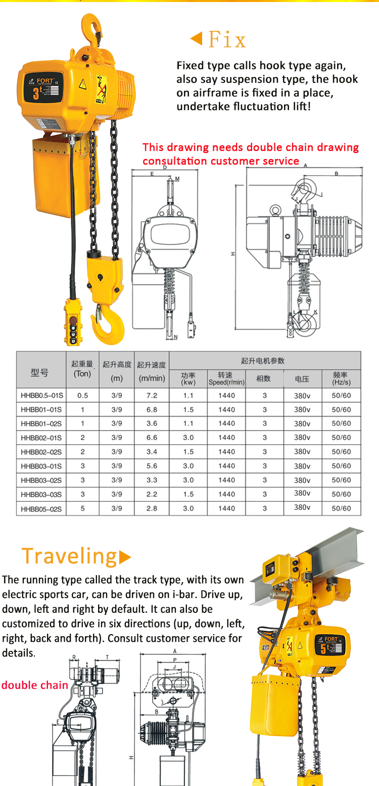 HETL01-01 certification 9m 3ton Hauteur De Levage mini palan électrique