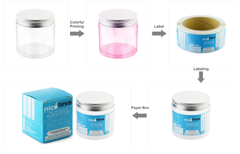 Wide-Mouth small Empty Transparent PET 30ml Containers Eye Cream Jar