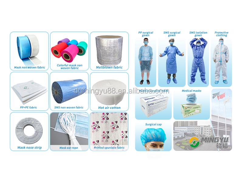 MINGYU анти-бактерии гигиеническая дышащая s ss sms ssmms Нетканая ткань для хирургического костюма хирургическое медицинское платье