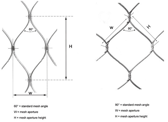 Kształt siatki AISI 316 klasy 7x7 ze stali nierdzewnej Dekoracyjna siatka linowa / tkana siatka druciana_20200521175955.png