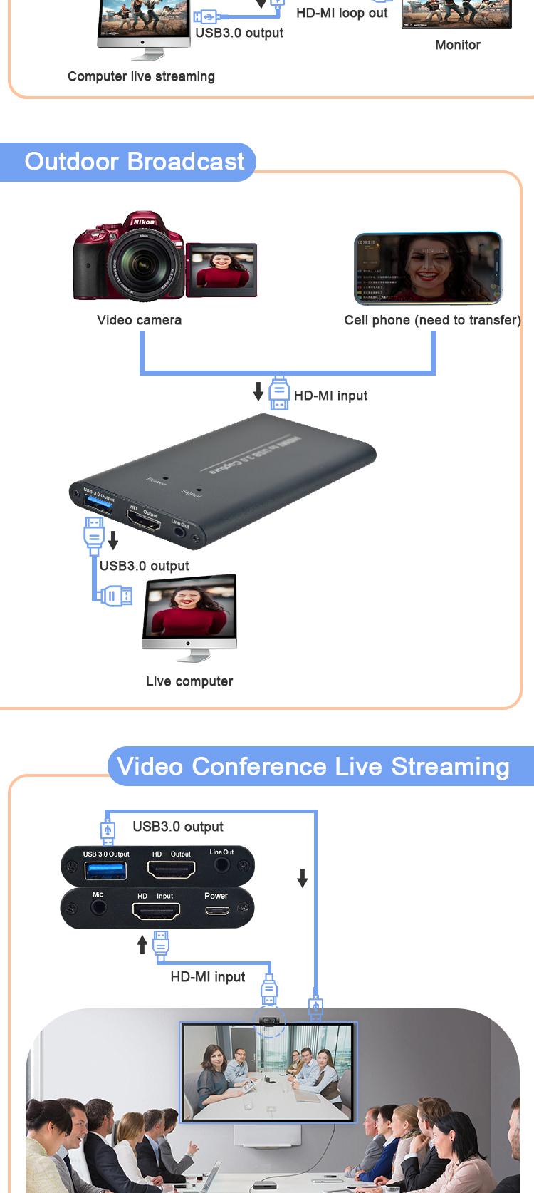Adobe Flash Media Live Encoder For Mac Os