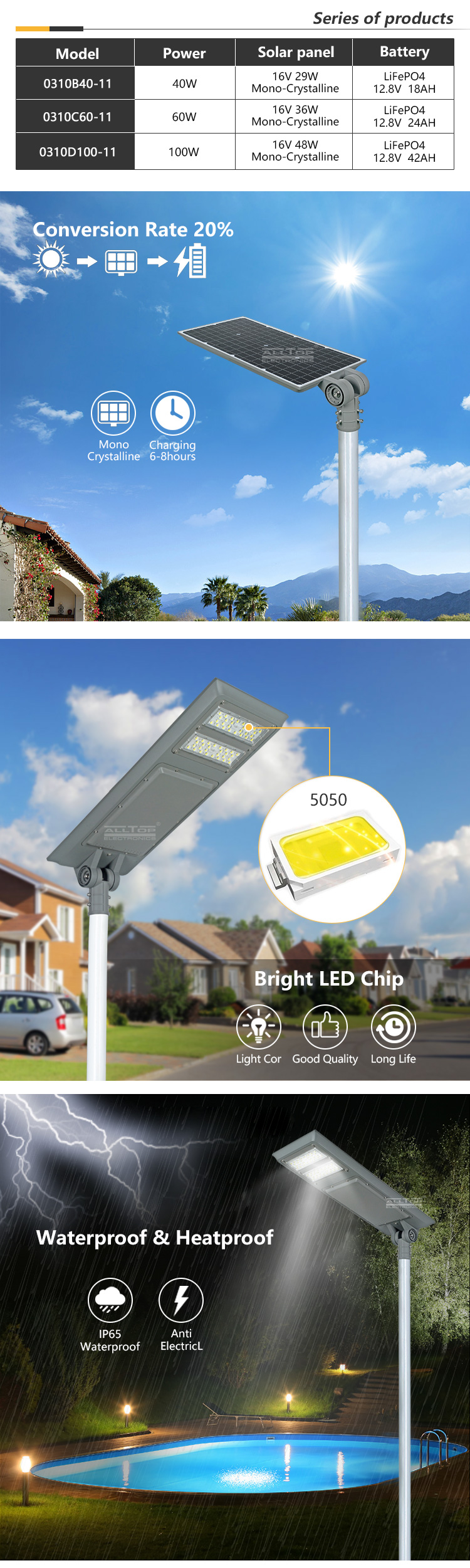ALLTOP new design ip65 outdoor waterproof adjusted smd 40w 60w100w integrated all in one solar led street light