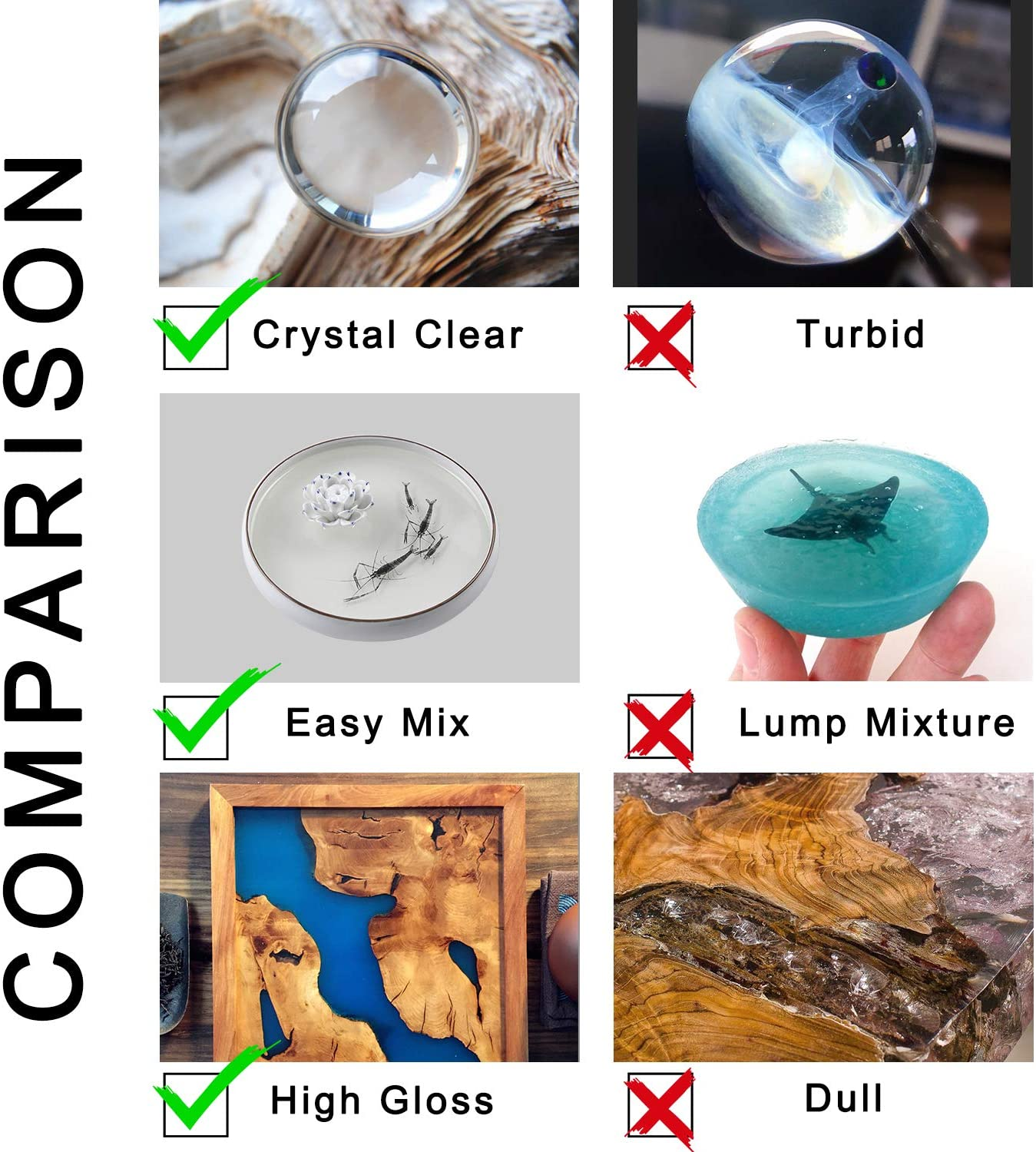 Epoxy Resin Kit - 34 oz Crystal Clear Epoxy Resin for Art Coating Casting Jewelry Making Safe - Craft Resin Starter Kit