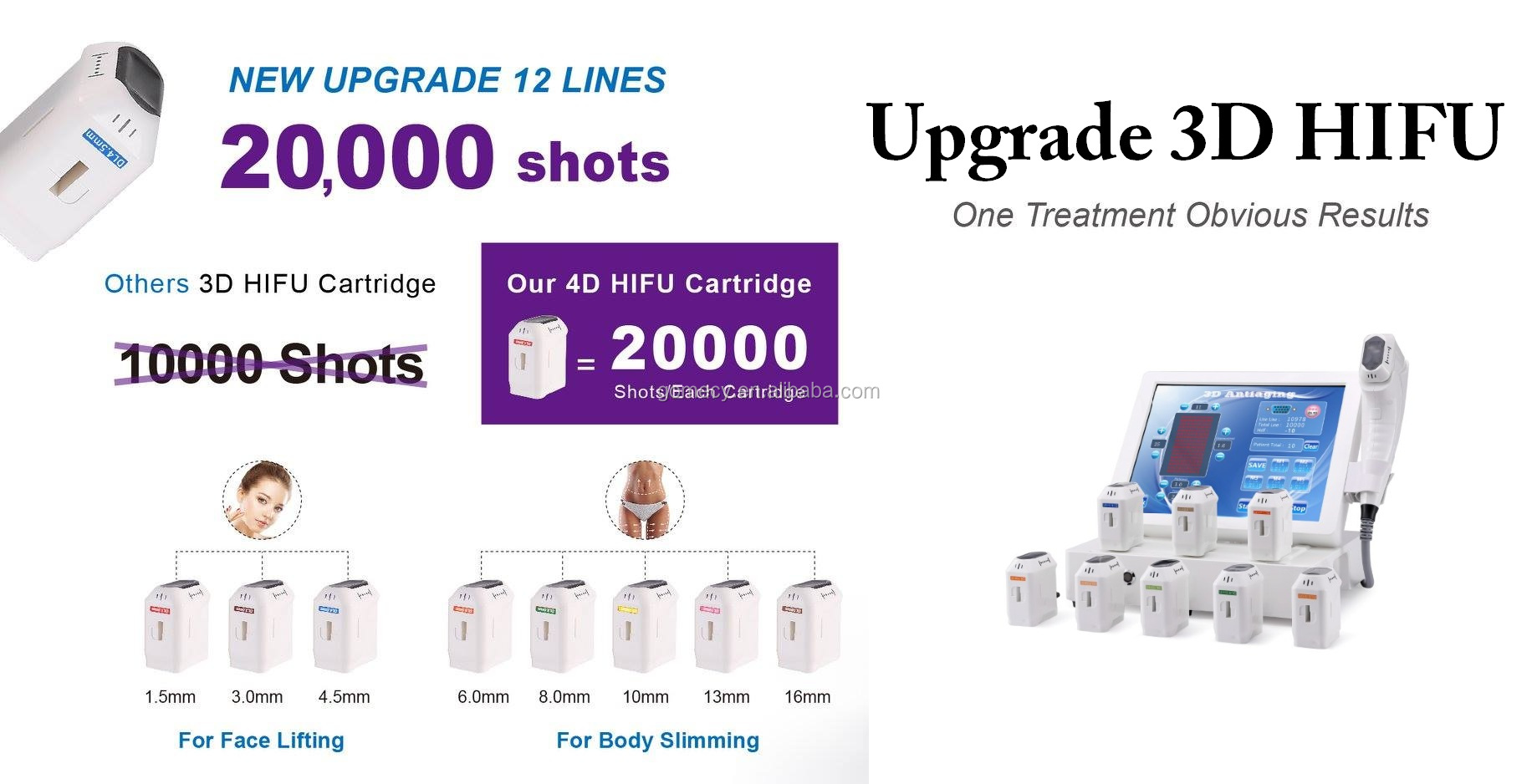New Year Promotion High intensity focused ultrasound 4D Hifu 20000 shots with 8 cartridges for skin tightening.jpg