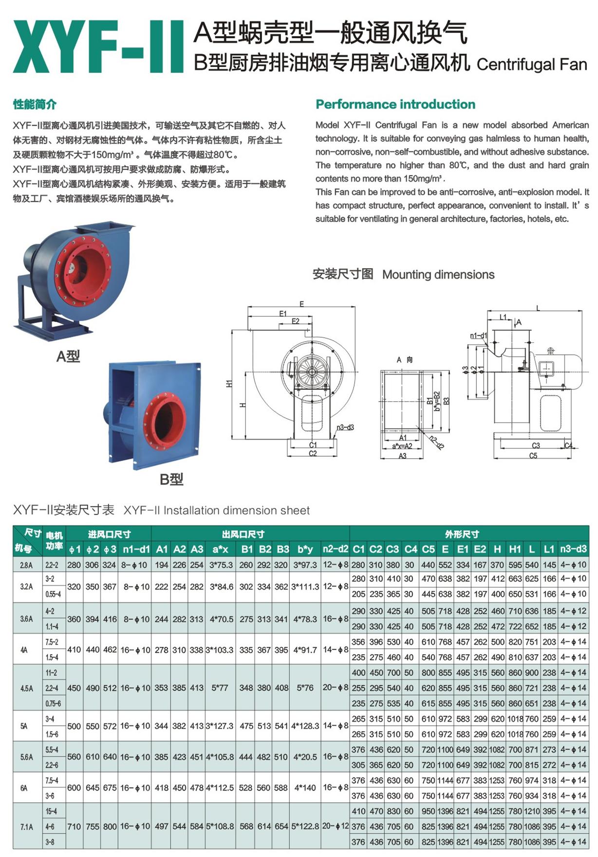 XYF-II Home house small wall window mount bathroom kitchen exhaust fan volute centrifugal fan fume exhaust fan