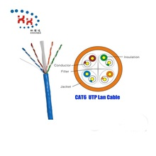 인증 utp <span class=keywords><strong>cat5e</strong></span> ftp cat6 sftp cat6A 솔리드 23AWG POE LAN <span class=keywords><strong>케이블</strong></span>