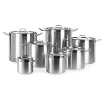 Hotel&Restaurant Commercial stainless steel Cooking Sauce pot