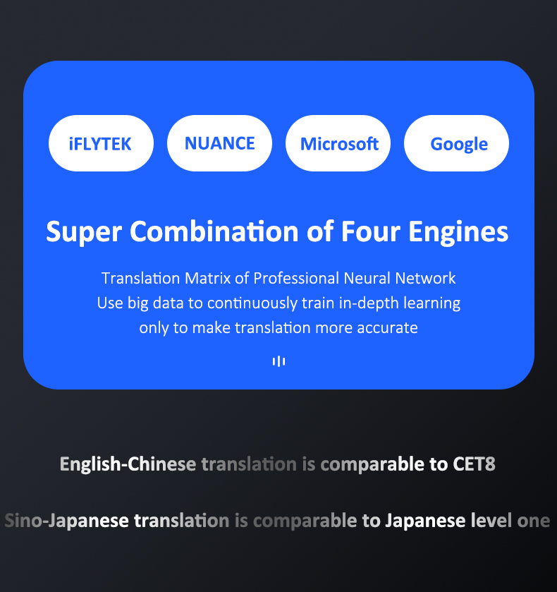 Vormor Intelligent Online Talking Translator Multi-language Translation Machine Language Learning Machine Smart Voice Translator