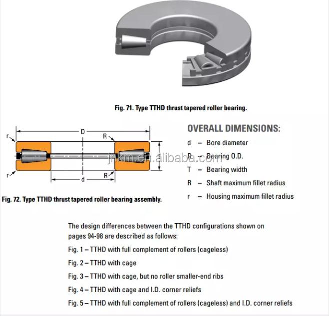 توريد السيارات صدمة امتصاص محامل T63 T77 T76 T82 T83 T86 T88 T89 T93 T94