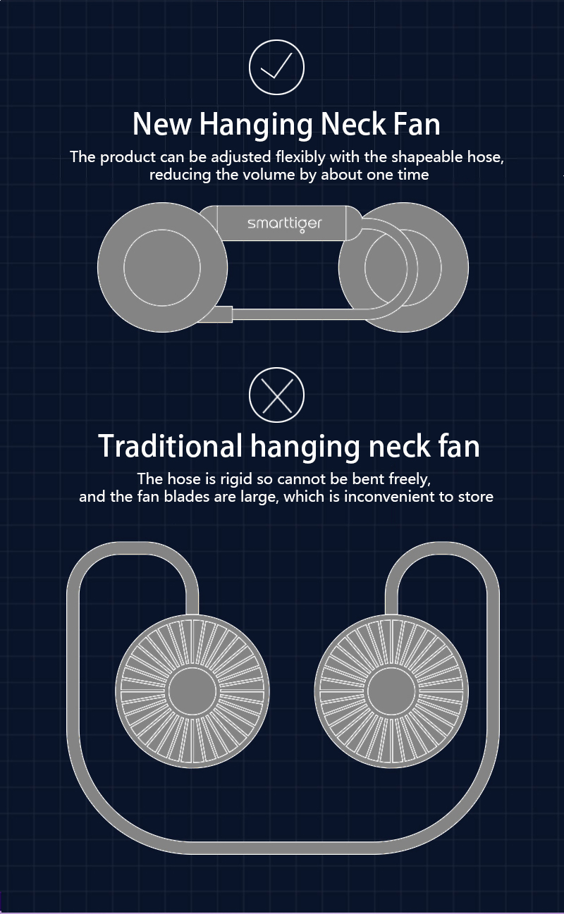 RK-C32 Hand Free Neck Fan bladeless Portable usb Rechargeable leafless Neck Hanging Fan