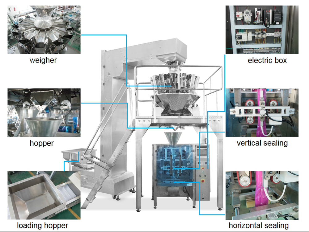 Fully Automatic Beans Granule  Peanut/ Nuts Sealing Bag  Packaging Machine