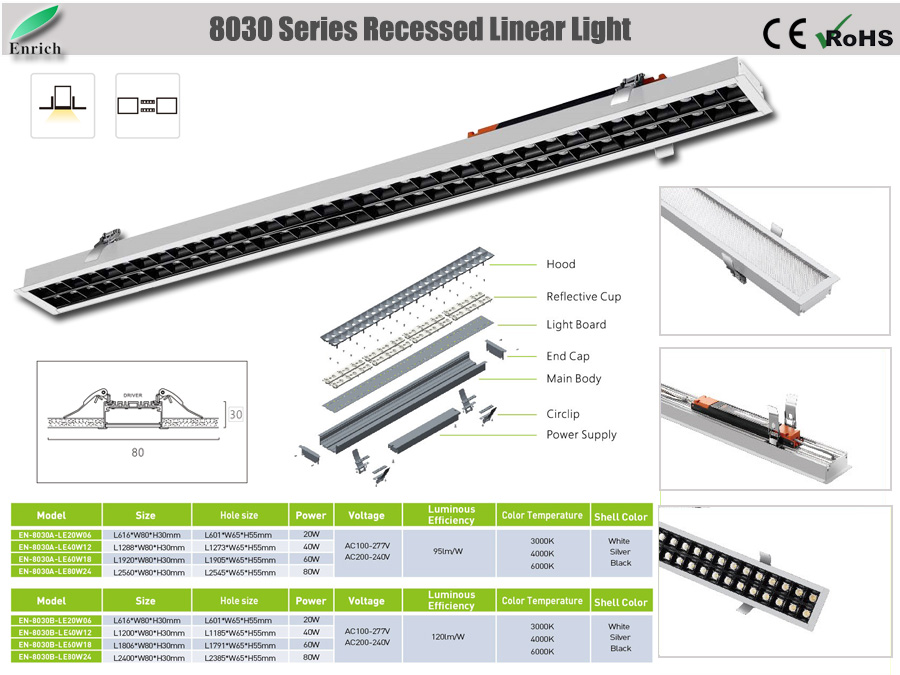 Newest model 8030 series recessed led linear lighting for office/supermarket