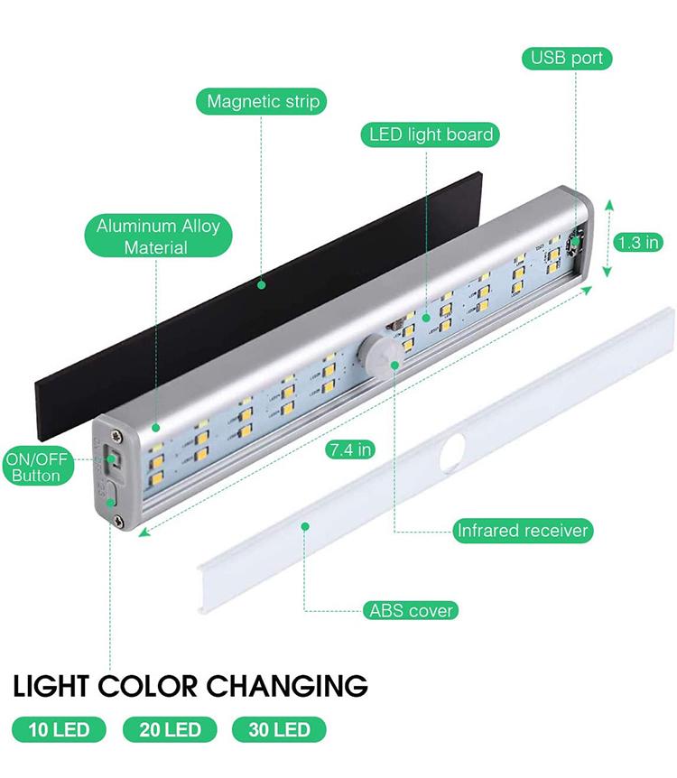 USB Rechargeable Closet Lights Motion Sensor 30 LED Portable Wireless Light Bar Cabinet Kitchen closet Night Light with Magnet
