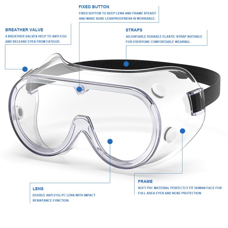 medical protective glasses impact resistant anti saliva fog safet Anti-fog Anti-Virus High Impact Medical Protective Gogles