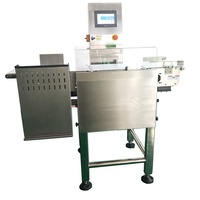Hot sale automatic industrial weighing checker in Shanghai