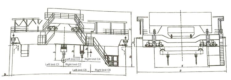 20t Aangepaste Dubbele Ligger Overhead Crane Fabrikant