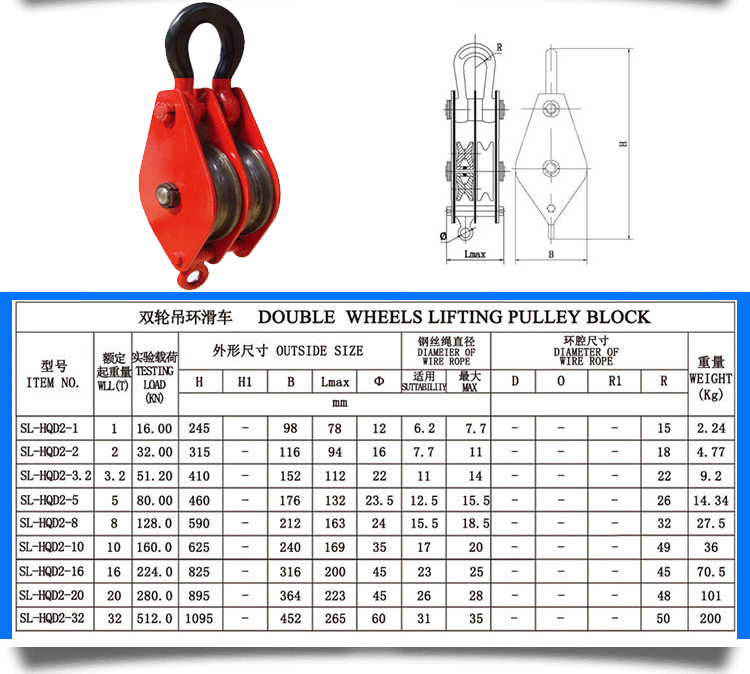 GS good quality 10t Regular Wire Rope Block Pulley With Shackle Single Double Triple Wheel made in China