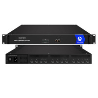 Radio & TV Broadcasting Equipment 8Channels H265 hevc video streaming hardware encoders COL5112HE