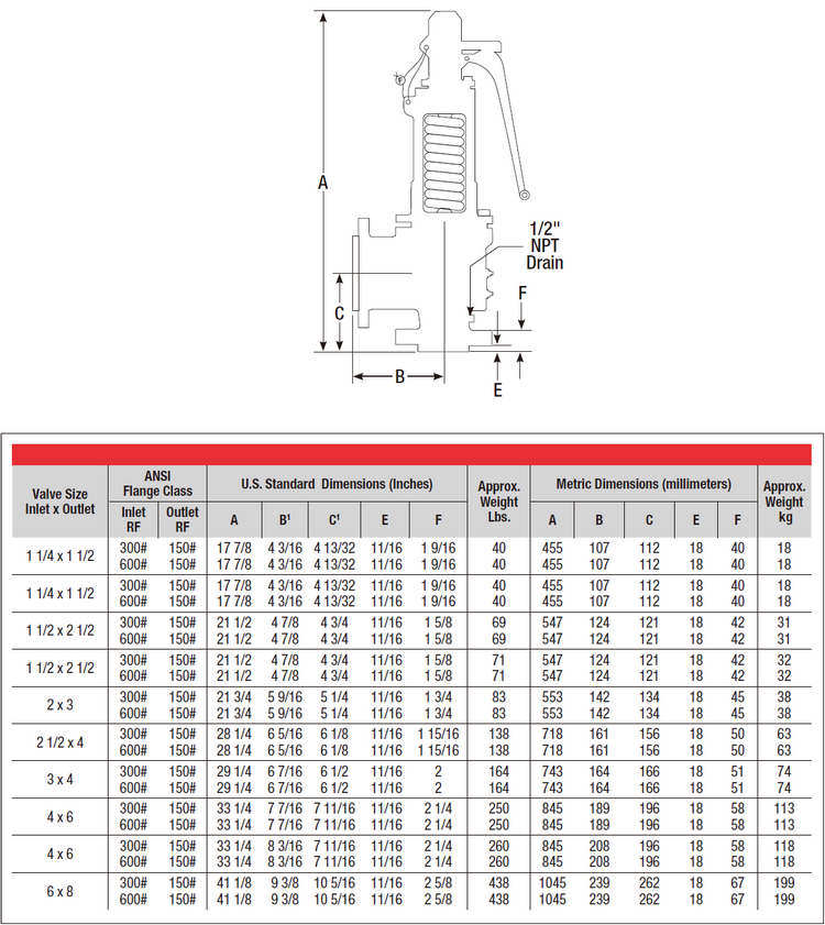 A48Y DN50 SS316 High Pressure Lever Type Spring Loaded Full Open Thermal Safety Valve for Gas, Air, Steam