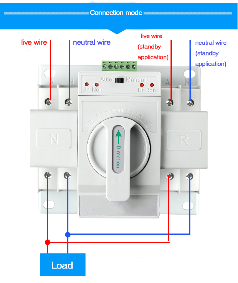 Dual power Automatic transfer switch