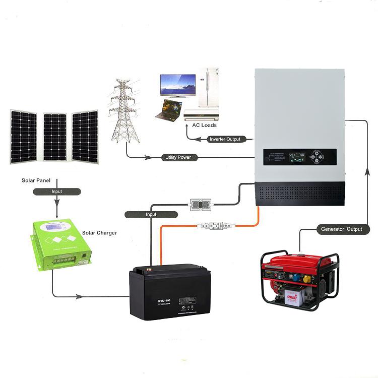 1kw 2kw 3kw 4kw 5kw 6kw Single Phase Hybrid Pure Sine Wave Inverter Solar Power System