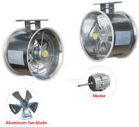MAXPOWER Air Circulation Fan For Greenhouse Cooling And Ventilation System