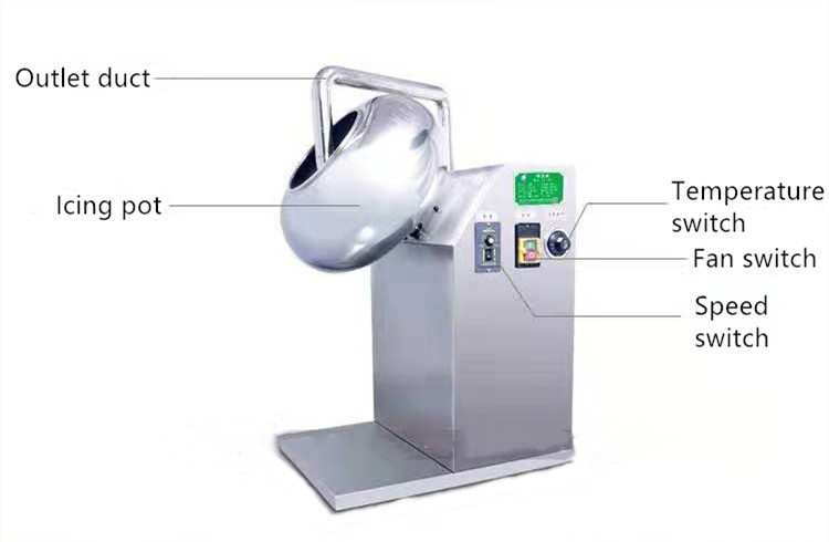 lab series dragee machine