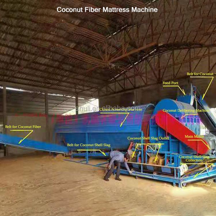 Cina Pemasok Serat Sabut Kelapa Mesin Ekstraksi Sekam Kelapa Extractor Mesin
