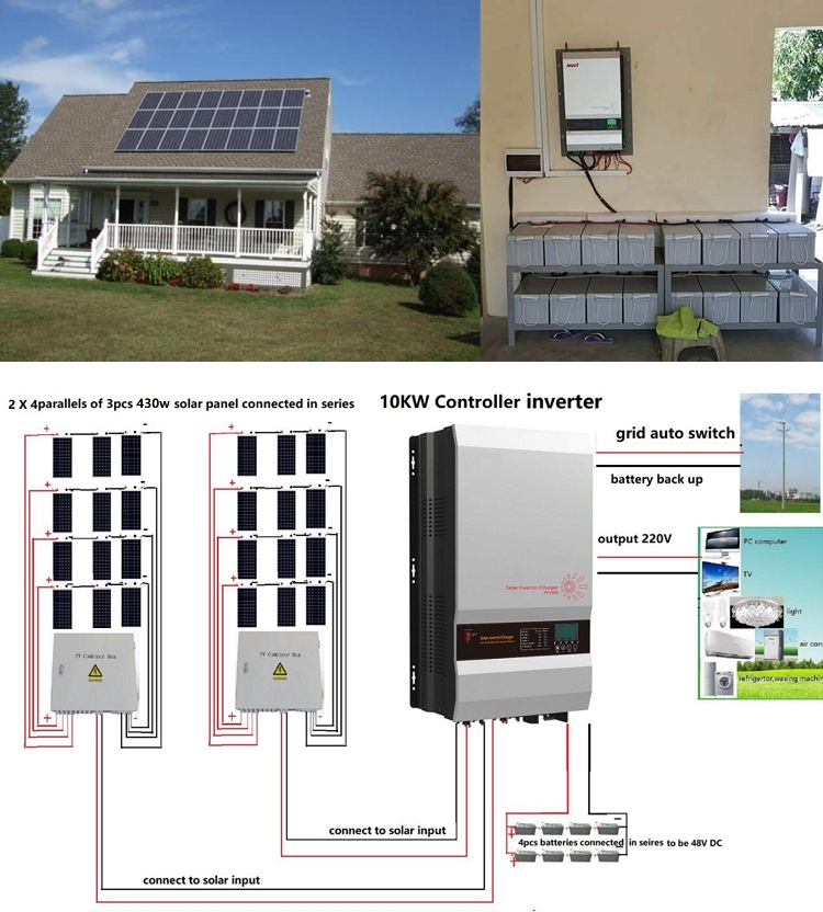 solar off grid system.png