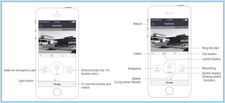 floodlight mobile app