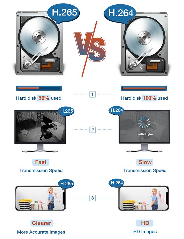 Ngoài Trời Không Thấm Nước Siêu HD 5MP IP PoE Máy Ảnh ONVIF Xem Từ Xa H.265 Hai Cách Âm Thanh CCTV Máy Ảnh