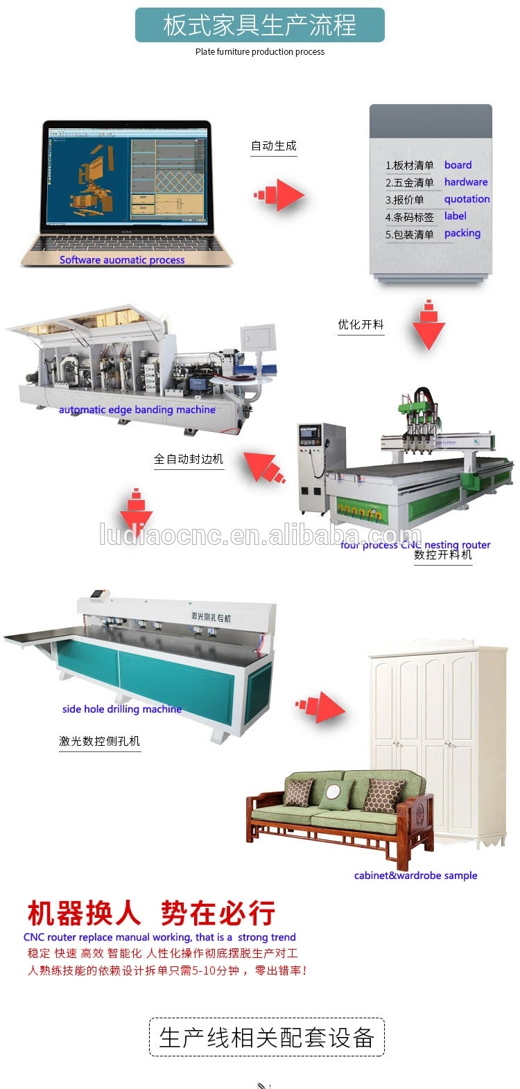 Custom cnc carving machine price manufacturers for woodworking-10