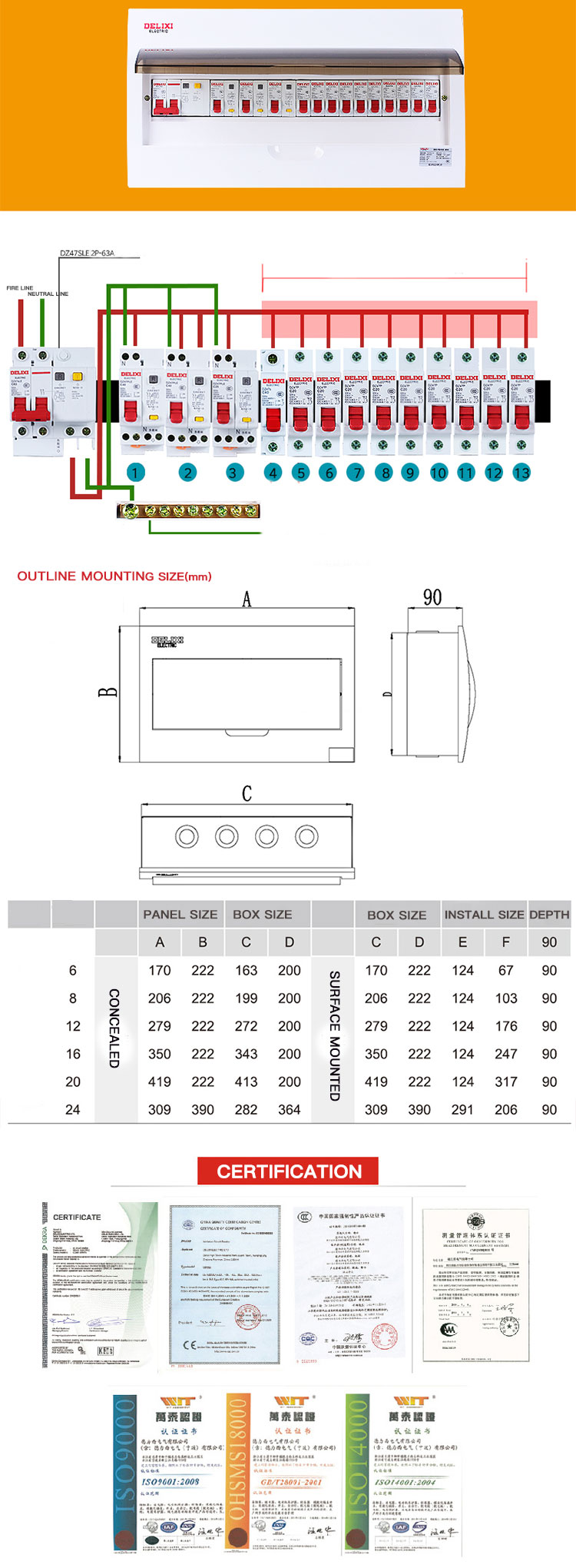 high quality pz50-20 dc waterproof 50 pair mcb 12 poles electrical plastic power distribution box size