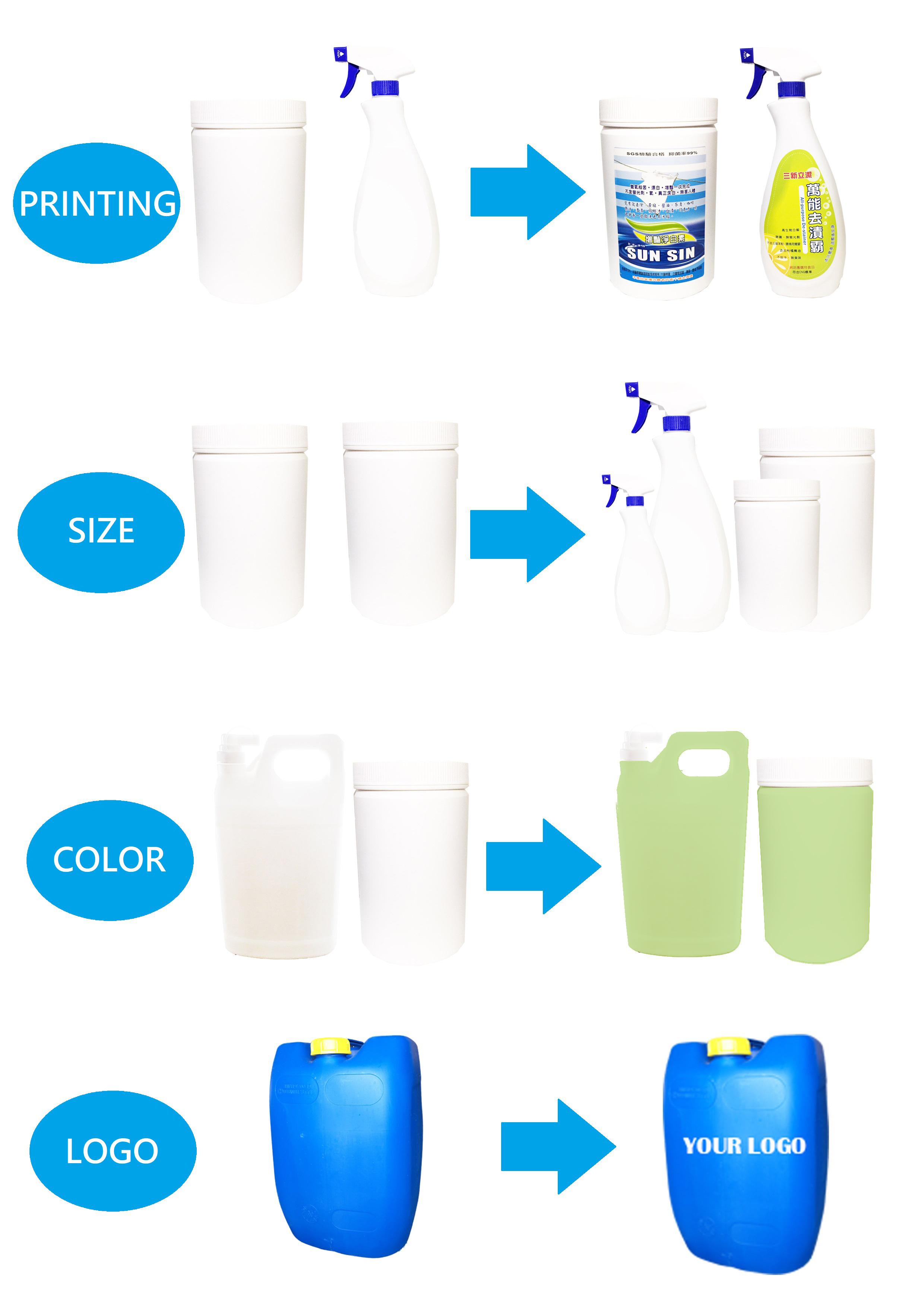 Bleach farbe kleidung ohne verblassen waschmittel pulver für industrie/haushalt verwenden