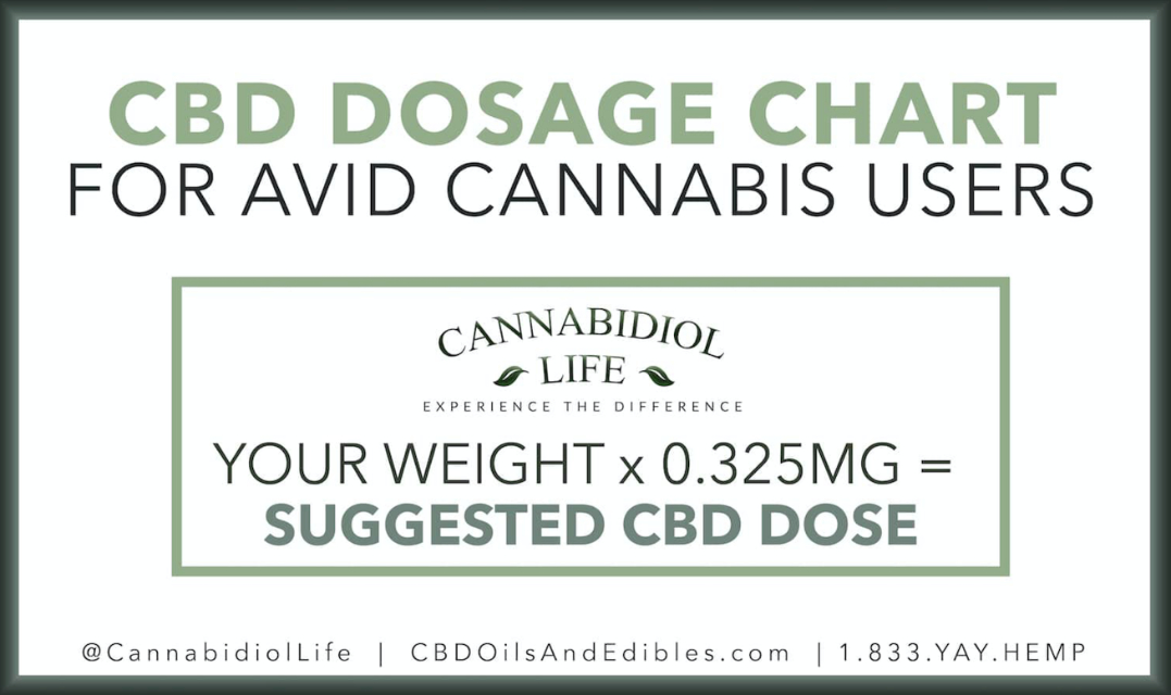 CBD Dosage Chart.jpg
