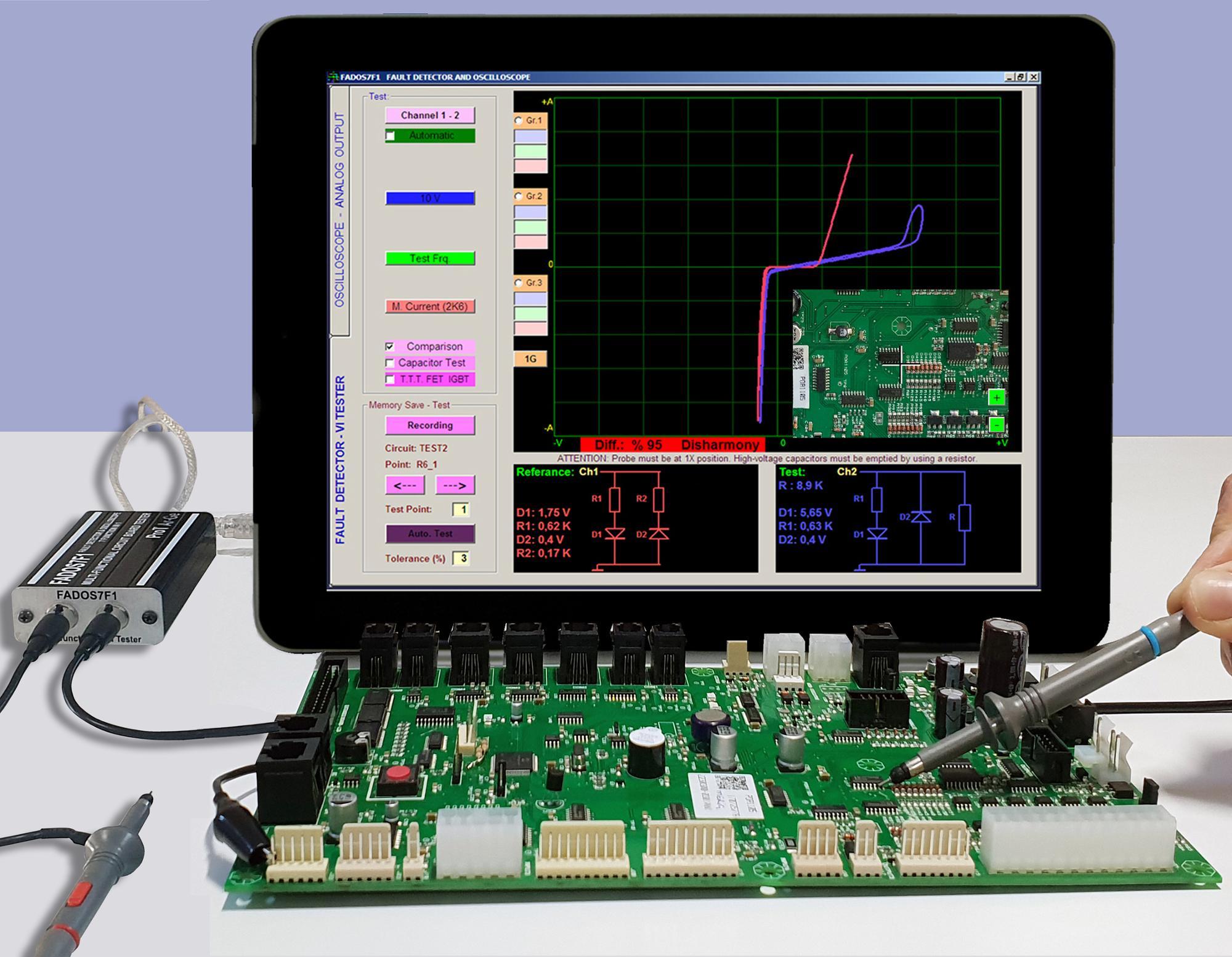 Fados7f1 كاشف الأخطاء أداة تشخيص السادس اختبار لجميع أنواع لوحات الدوائر الإلكترونية وحدة نقدية أوروبية لوحات Buy Huntron Polar Polart3000 Polart6000 Qmax Vi Tester Qmax