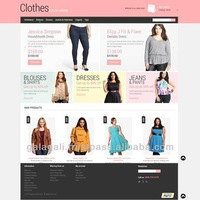 Wholesale eCommerce and Shopping Cart Website Development | eCommerce Web designing Services in India