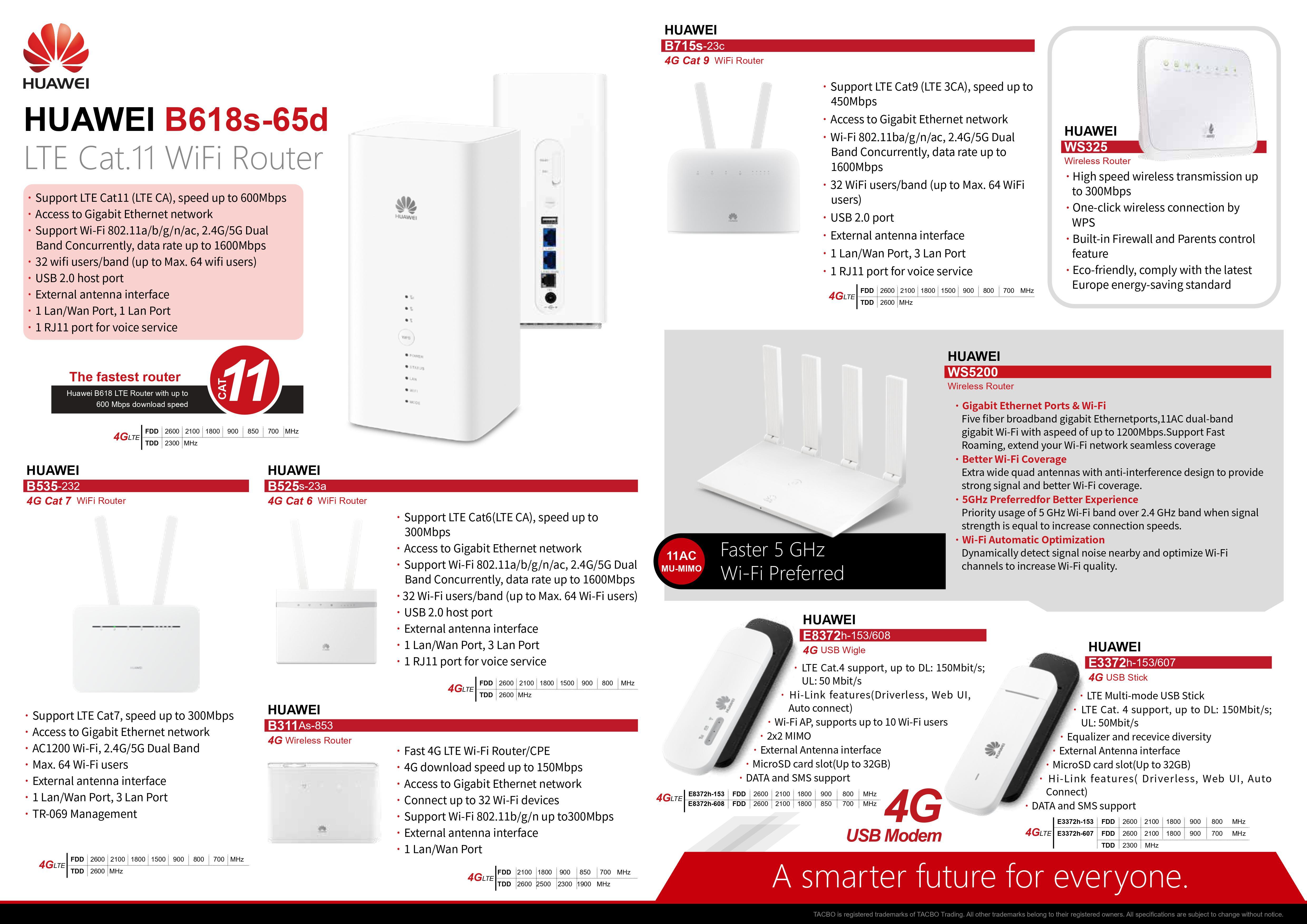 Huawei 社特約店 LTE Cat11 CA CPE B618 B618s-65d ワイヤレス Wi-Fi ルータ 4 グラム Sim カードスロット速度 1300 Mbps の 64 Wifi ユーザー