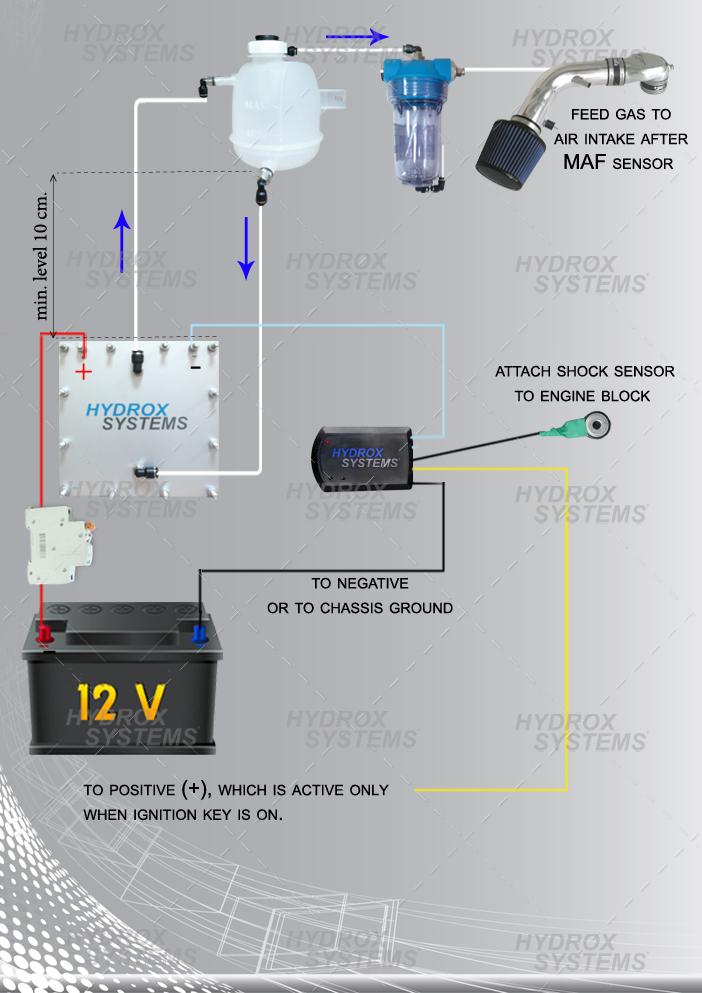 HHO Agro kit for Tractors Plug N Play 12V