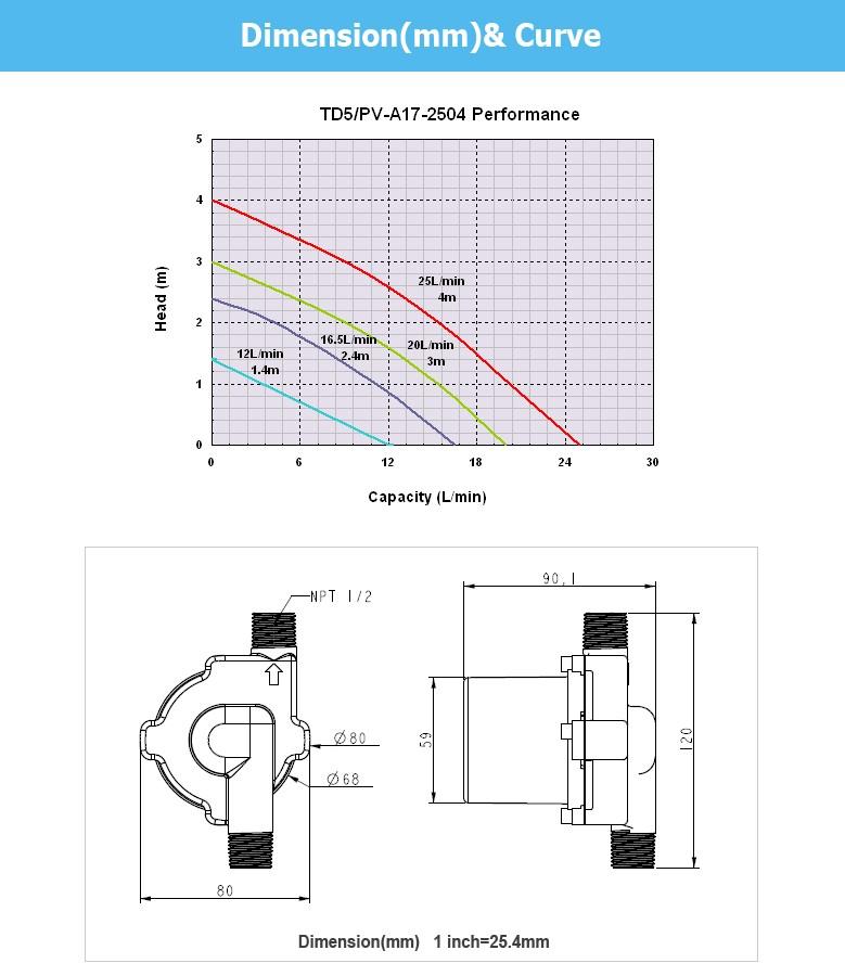 solar water pump dc pump (4).jpg