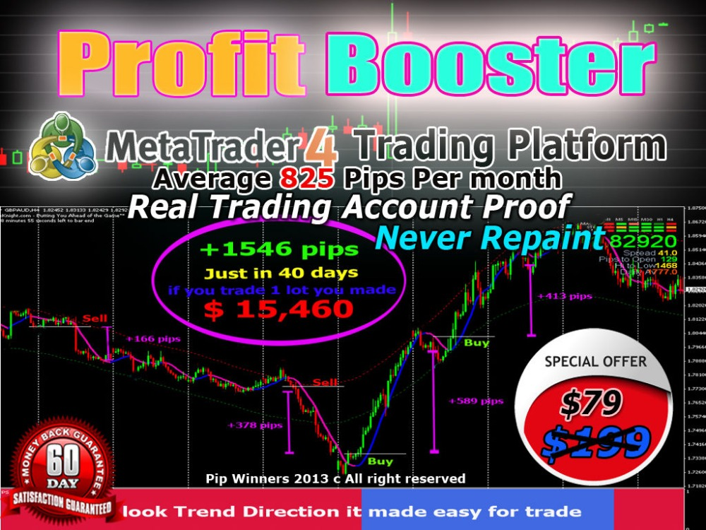 Profiting with forex download calforex fraud manipulation regulatory