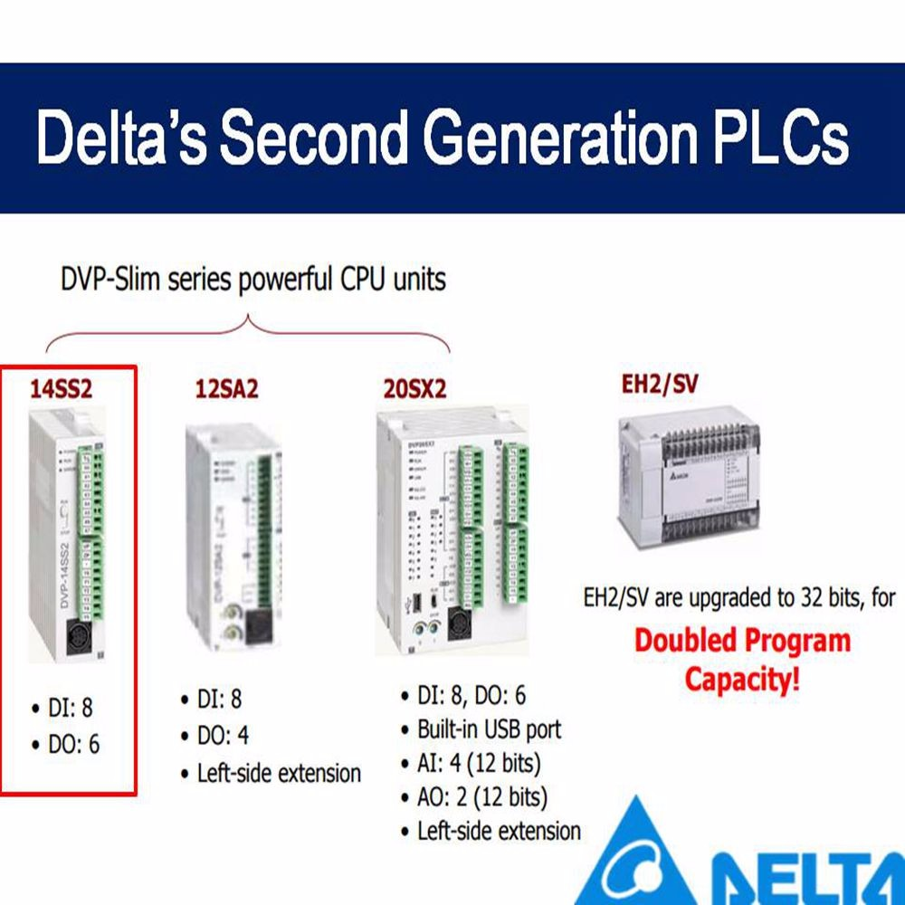 Delta SS Series Digital Extension Module PLC controller, View DVP14SS2 PLC  controller, DELTA Product Details from RST ENTERPRISE CO , LTD  on