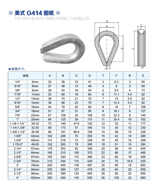 Ce Certificate Supply Rigging U.s.type Heavy Duty Wire Rope Thimble ...