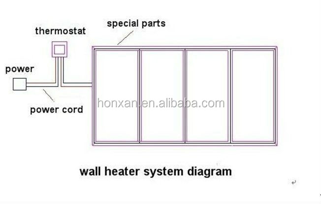 Commercial Electric Wall Heater Of Chrysanthemum Room
