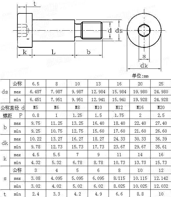 Pack of 100 Socket Shoulder Screws//Shoulder Bolts M5 X 30MM