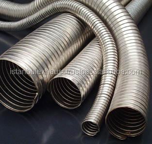 Turkey Stainless Steel Hose Turkey Stainless Steel Hose Manufacturers and Suppliers on Alibaba.com & Turkey Stainless Steel Hose Turkey Stainless Steel Hose ...